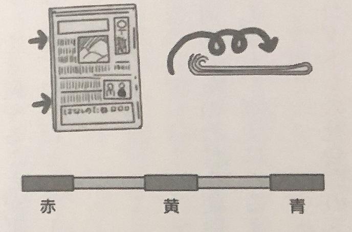 コグトレ棒(ケーキの切れない非行少年たち)